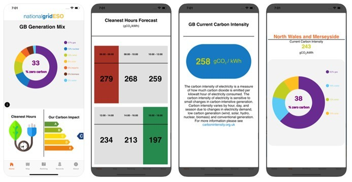 Infographic of new ESO Carbon Intensity App - used for the National Grid story 'App helps you work out how green your power is'