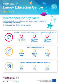 Interconnector-key-facts